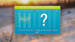Prognoza na 16 dni: mroźny wyż na chwilę zapomni o Polsce